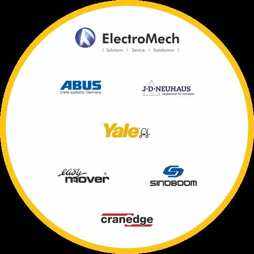 Electromech Strategic partnerships